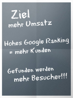 Google Internet Marketing Ranking Image Poster